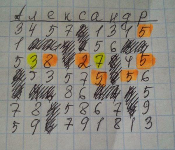Гадание - Сотня - на цифрах от 1 до 100 с помощью ручки и бумаги