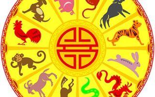 Китайский гороскоп по годам, таблица рождения